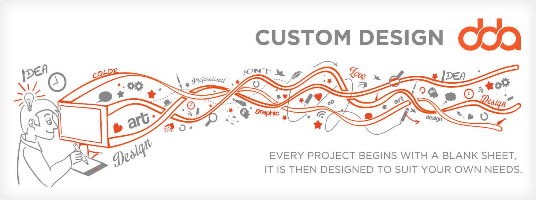 web designers aberdeen